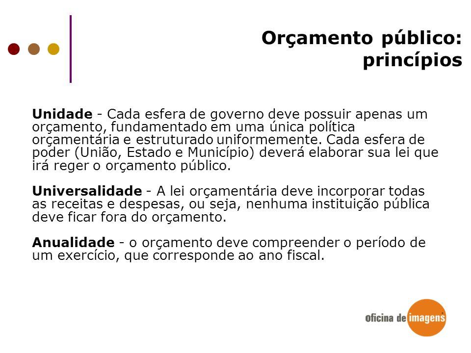 Orçamento público: princípios Unidade - Cada esfera de governo deve possuir apenas um orçamento, fundamentado em uma única política orçamentária e est