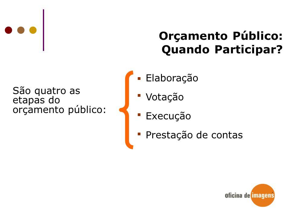 Elaboração Votação Execução Prestação de contas Orçamento Público: Quando Participar? São quatro as etapas do orçamento público:
