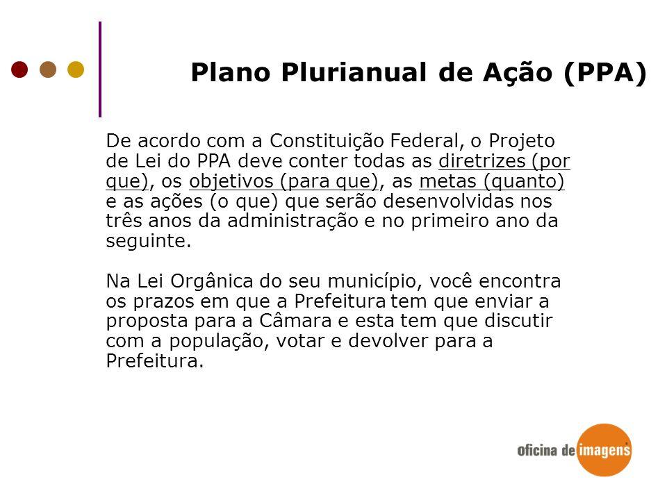 De acordo com a Constituição Federal, o Projeto de Lei do PPA deve conter todas as diretrizes (por que), os objetivos (para que), as metas (quanto) e