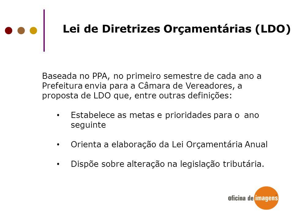 Baseada no PPA, no primeiro semestre de cada ano a Prefeitura envia para a Câmara de Vereadores, a proposta de LDO que, entre outras definições: Estab