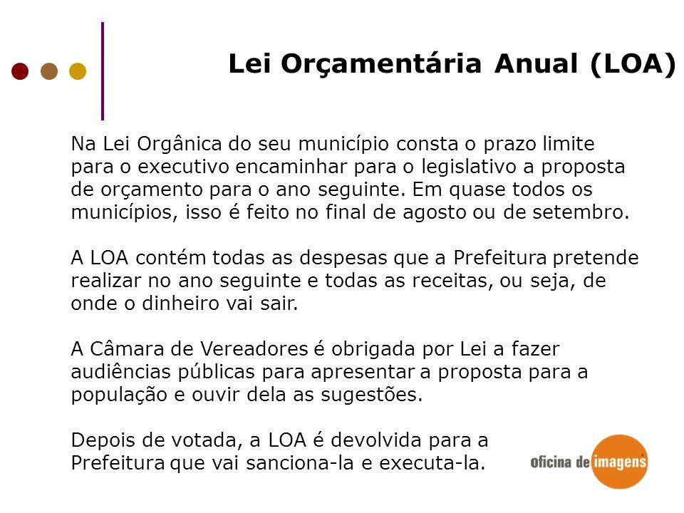 Na Lei Orgânica do seu município consta o prazo limite para o executivo encaminhar para o legislativo a proposta de orçamento para o ano seguinte. Em