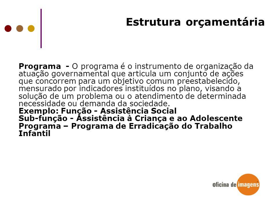 Estrutura orçamentária Programa - O programa é o instrumento de organização da atuação governamental que articula um conjunto de ações que concorrem p