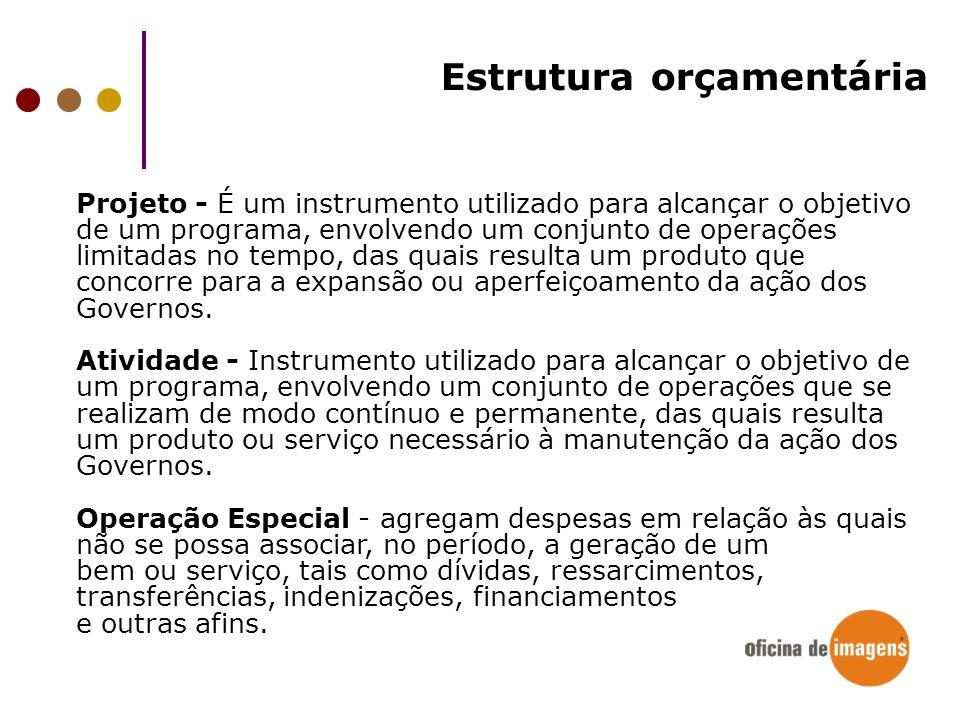 Estrutura orçamentária Projeto - É um instrumento utilizado para alcançar o objetivo de um programa, envolvendo um conjunto de operações limitadas no
