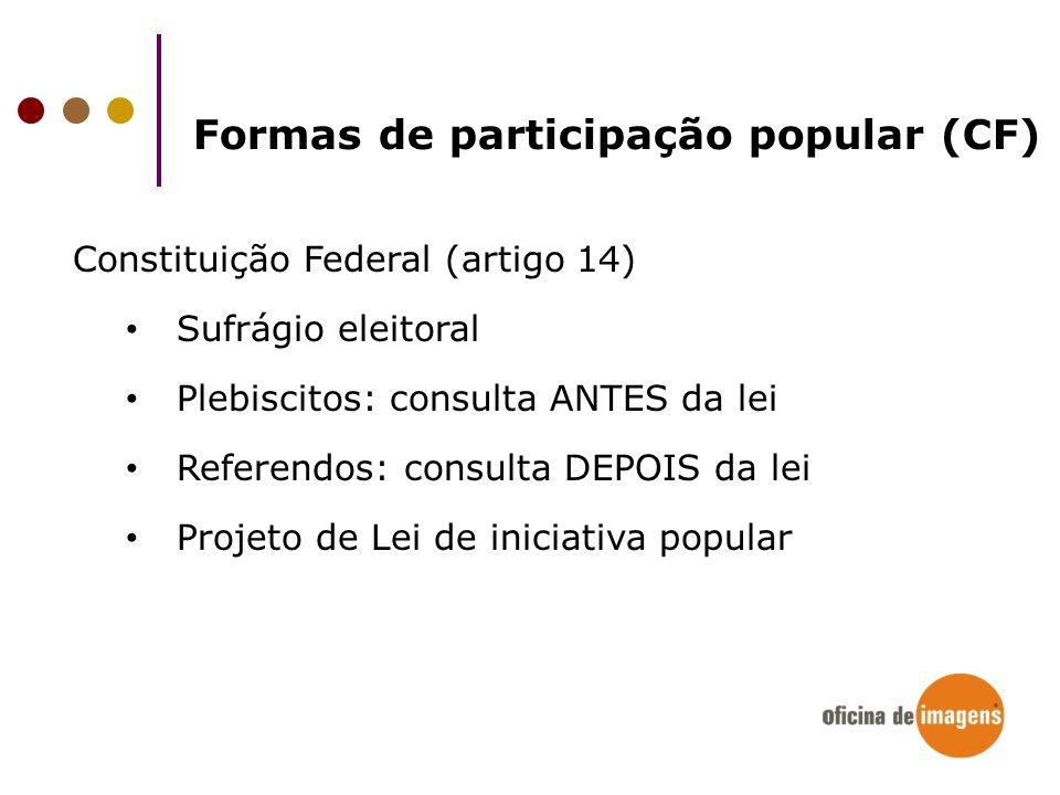 Formas de participação popular (CF) Constituição Federal (artigo 14) Sufrágio eleitoral Plebiscitos: consulta ANTES da lei Referendos: consulta DEPOIS