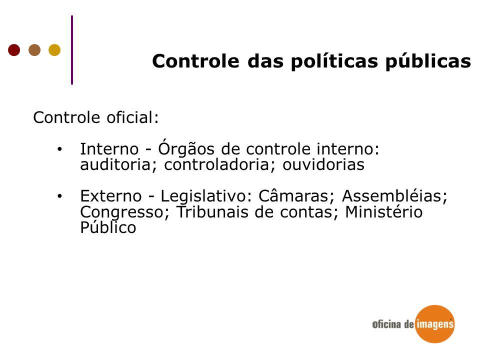 Controle das políticas públicas Controle pela sociedade: Conselhos deliberativos e consultivos Conferências públicas Audiências públicas Monitoramento de indicadores (observatórios) Monitoramento do orçamento público Monitoramento de licitações Acompanhamento do Legislativo