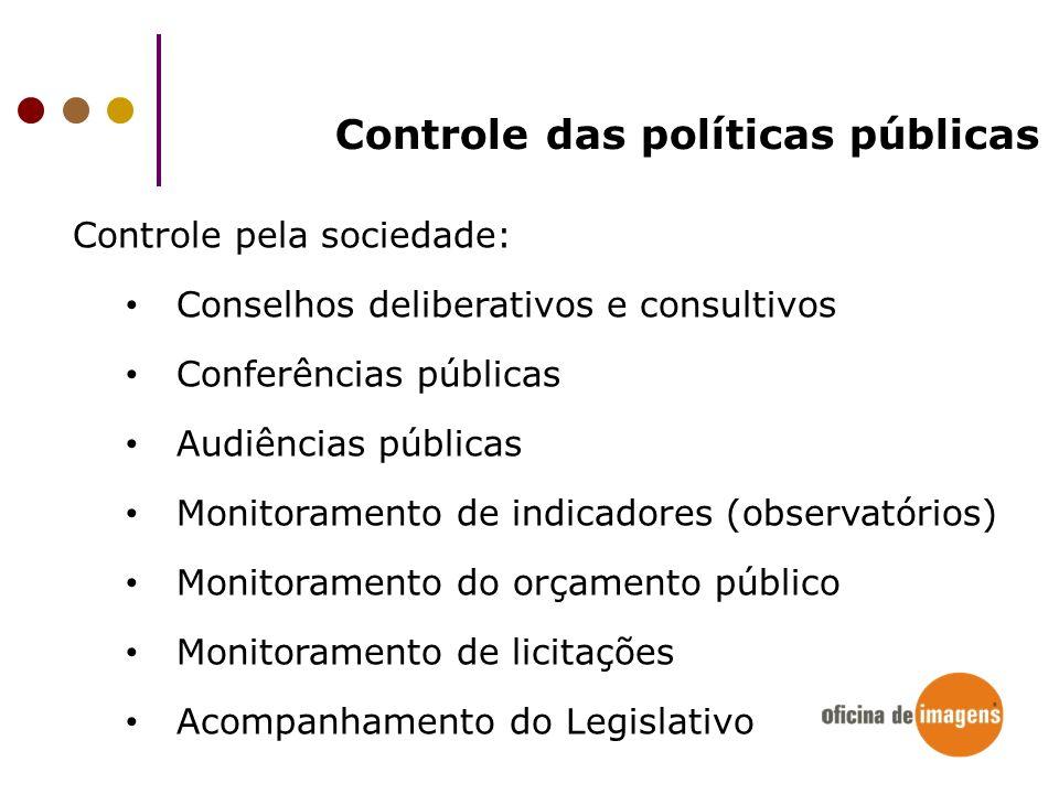 Controle das políticas públicas Controle pela sociedade: Conselhos deliberativos e consultivos Conferências públicas Audiências públicas Monitoramento