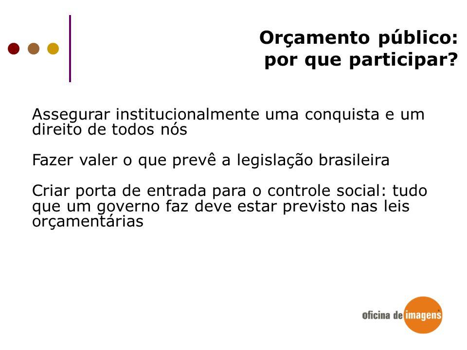 Orçamento público: por que participar? Assegurar institucionalmente uma conquista e um direito de todos nós Fazer valer o que prevê a legislação brasi