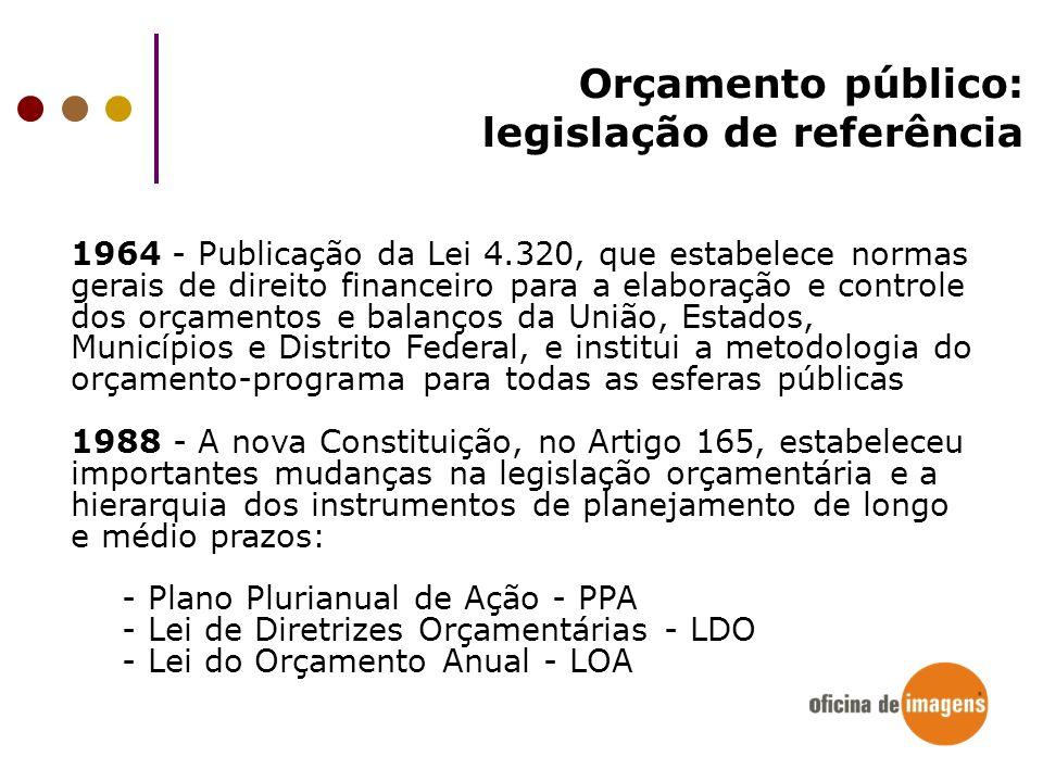 Orçamento público: legislação de referência 2000 - Lei de Responsabilidade Fiscal - LRF (101/2000), que introduziu mudanças na administração das finanças públicas, instituindo mecanismos de transparência fiscal e controle social dos gastos públicos.