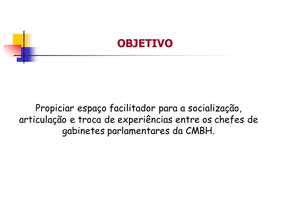 Propiciar espaço facilitador para a socialização, articulação e troca de experiências entre os chefes de gabinetes parlamentares da CMBH. OBJETIVO