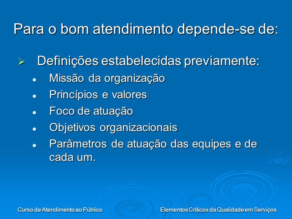 Curso de Atendimento ao PúblicoElementos Críticos da Qualidade em Serviços Para o bom atendimento depende-se de: Definições estabelecidas previamente: