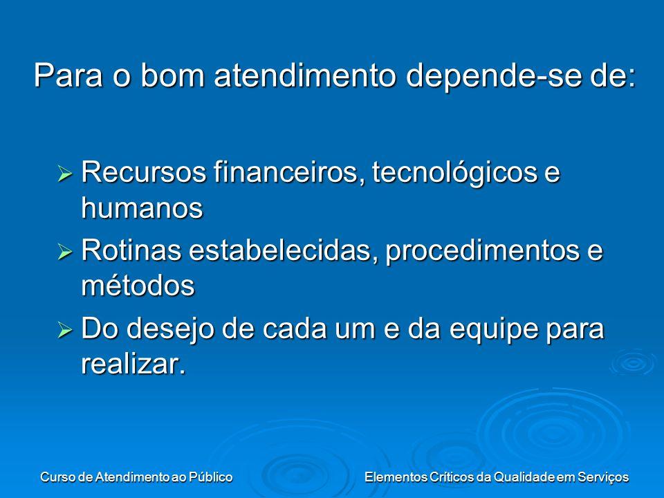 Curso de Atendimento ao PúblicoElementos Críticos da Qualidade em Serviços Para o bom atendimento depende-se de: Recursos financeiros, tecnológicos e