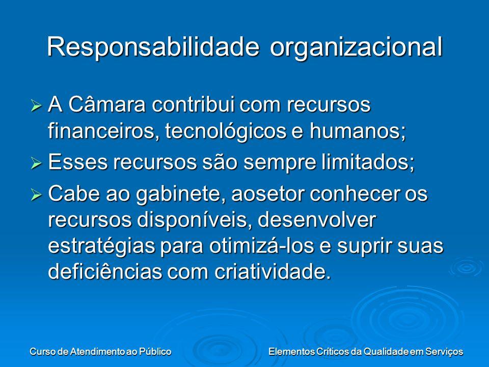 Curso de Atendimento ao PúblicoElementos Críticos da Qualidade em Serviços Responsabilidade organizacional A Câmara contribui com recursos financeiros