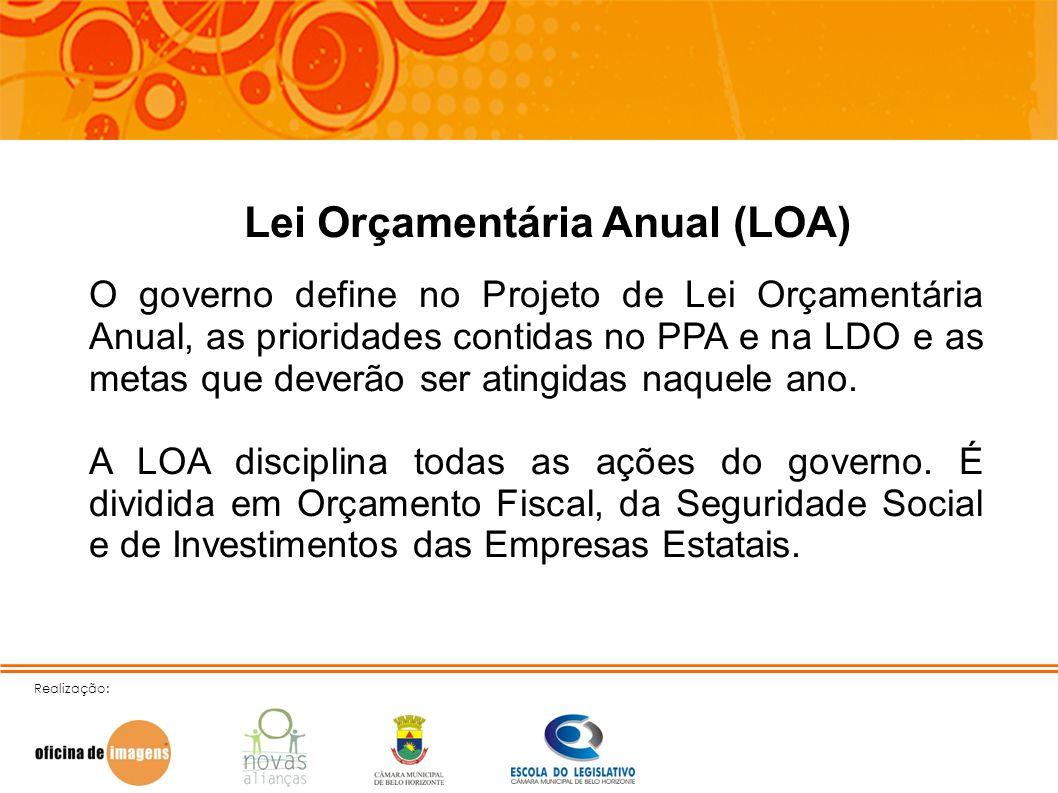 Realização: Lei Orçamentária Anual (LOA) O governo define no Projeto de Lei Orçamentária Anual, as prioridades contidas no PPA e na LDO e as metas que