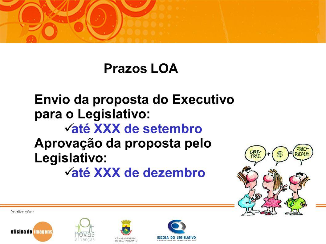 Realização: Prazos LOA Envio da proposta do Executivo para o Legislativo: até XXX de setembro Aprovação da proposta pelo Legislativo: até XXX de dezem