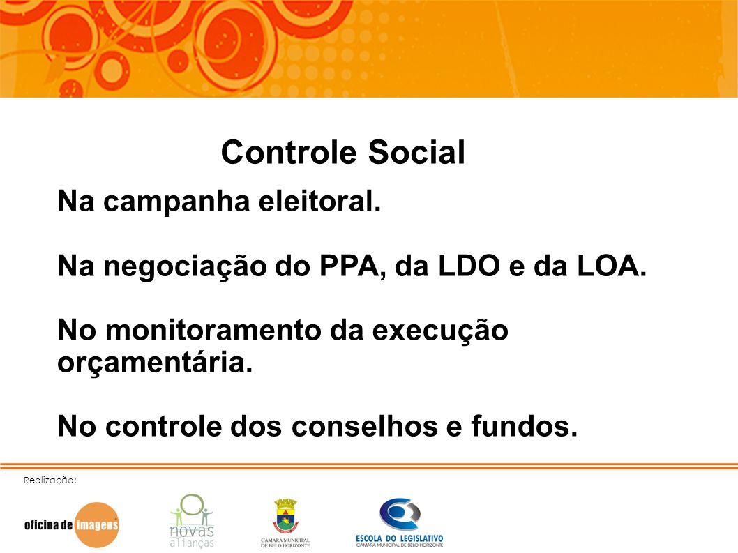 Realização: Controle Social Na campanha eleitoral. Na negociação do PPA, da LDO e da LOA. No monitoramento da execução orçamentária. No controle dos c