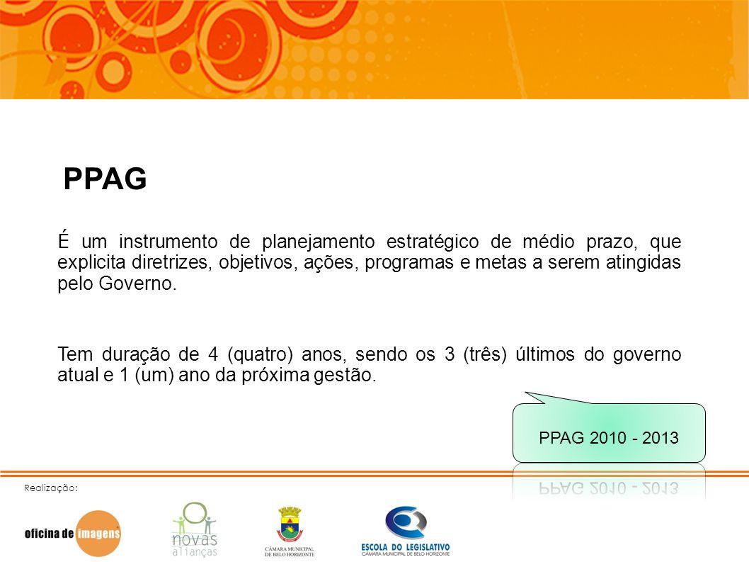Realização: PPAG É um instrumento de planejamento estratégico de médio prazo, que explicita diretrizes, objetivos, ações, programas e metas a serem at