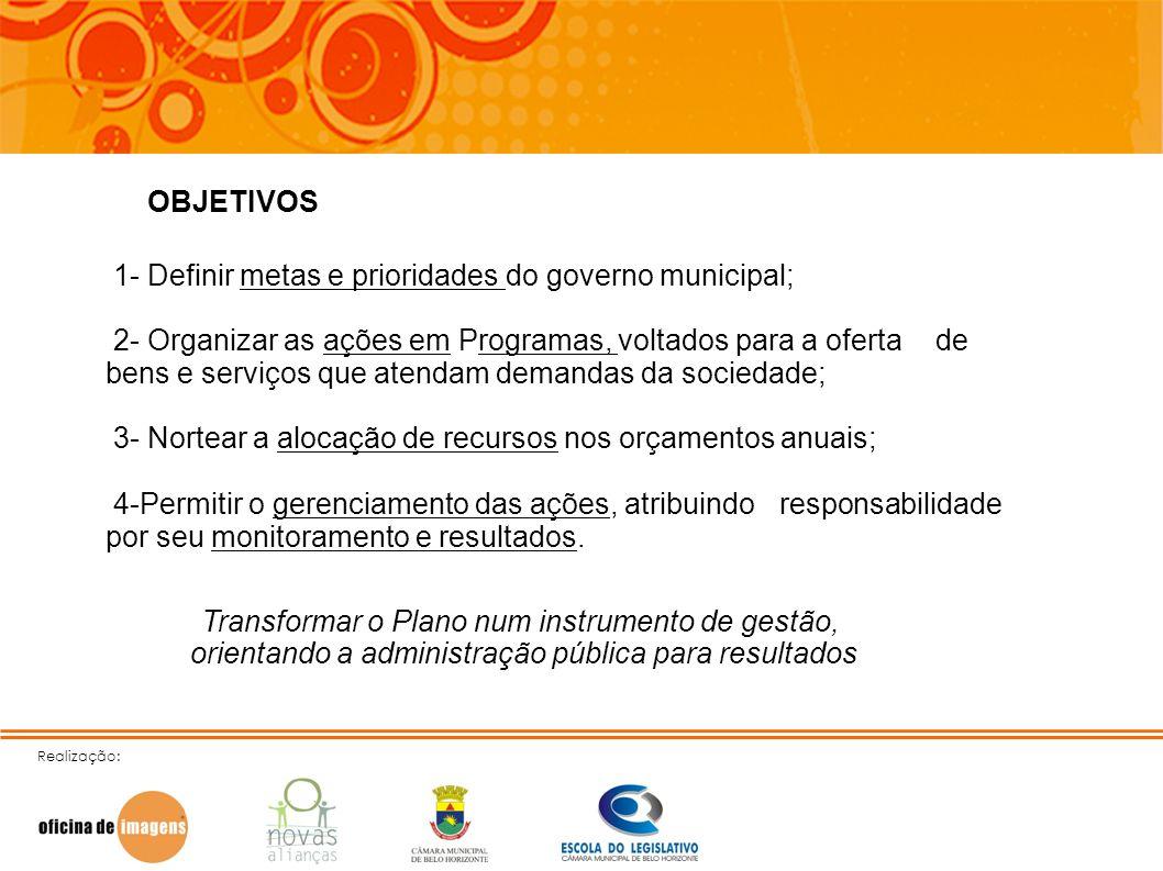 Realização: OBJETIVOS 1- Definir metas e prioridades do governo municipal; 2- Organizar as ações em Programas, voltados para a oferta de bens e serviç