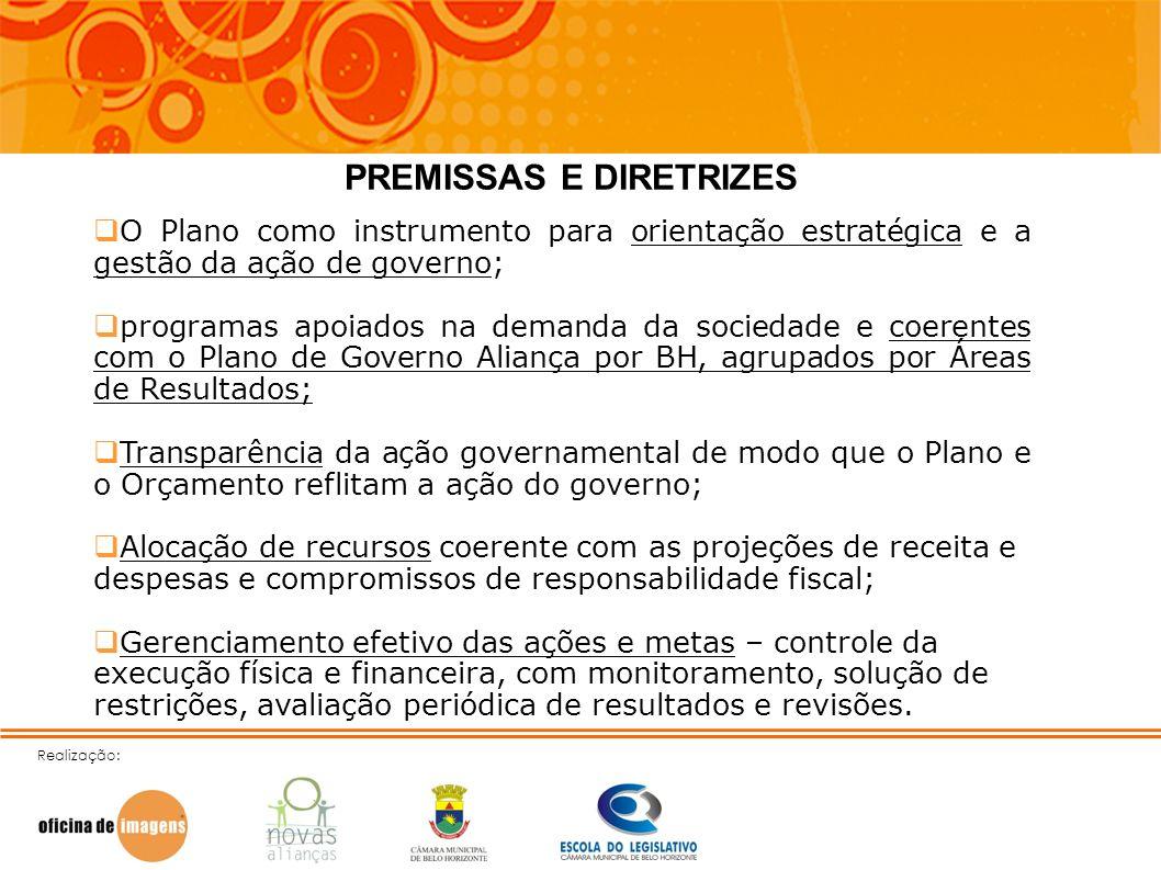Realização: PREMISSAS E DIRETRIZES O Plano como instrumento para orientação estratégica e a gestão da ação de governo; programas apoiados na demanda d