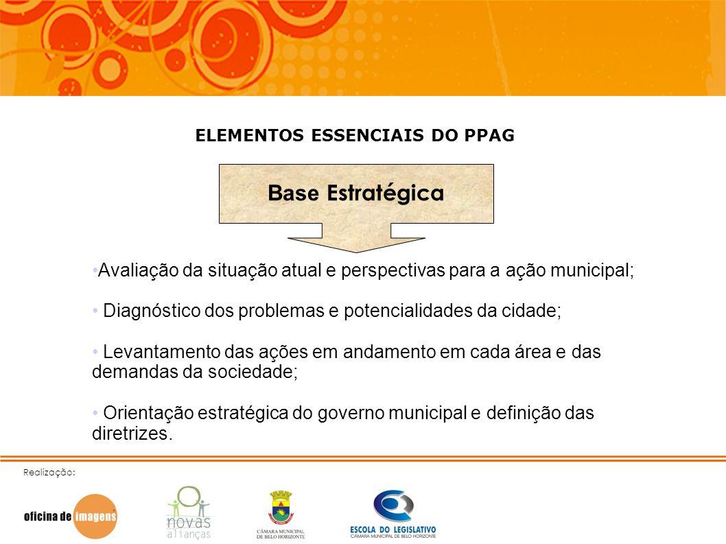 Realização: ELEMENTOS ESSENCIAIS DO PPAG Base Estratégica Avaliação da situação atual e perspectivas para a ação municipal; Diagnóstico dos problemas