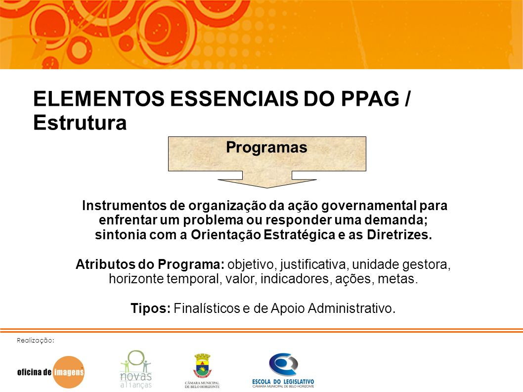 Realização: ELEMENTOS ESSENCIAIS DO PPAG / Estrutura Programas Instrumentos de organização da ação governamental para enfrentar um problema ou respond