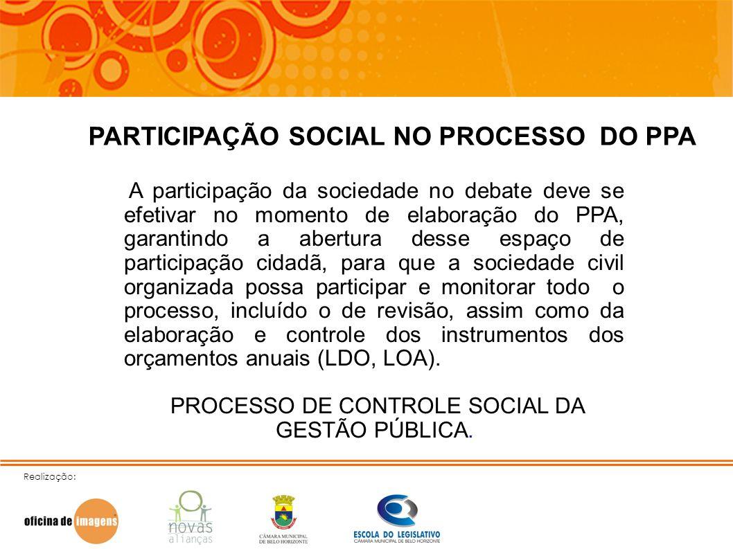 Realização: PARTICIPAÇÃO SOCIAL NO PROCESSO DO PPA A participação da sociedade no debate deve se efetivar no momento de elaboração do PPA, garantindo