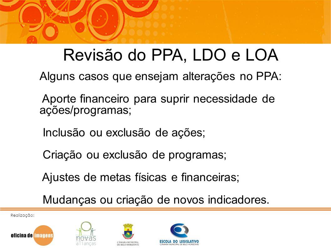 Realização: Revisão do PPA, LDO e LOA Alguns casos que ensejam alterações no PPA: Aporte financeiro para suprir necessidade de ações/programas; Inclus