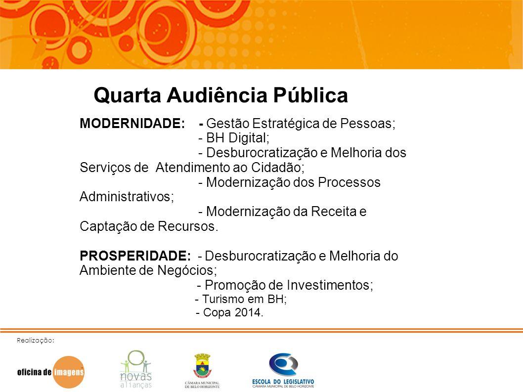 Realização: Quarta Audiência Pública MODERNIDADE: - Gestão Estratégica de Pessoas; - BH Digital; - Desburocratização e Melhoria dos Serviços de Atendi