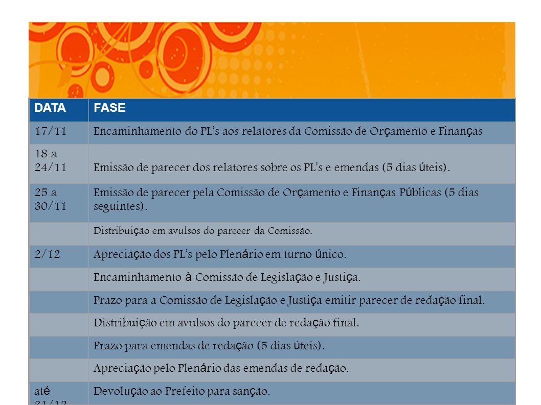 DATAFASE 17/11 Encaminhamento do PL s aos relatores da Comissão de Or ç amento e Finan ç as. 18 a 24/11 Emissão de parecer dos relatores sobre os PL s