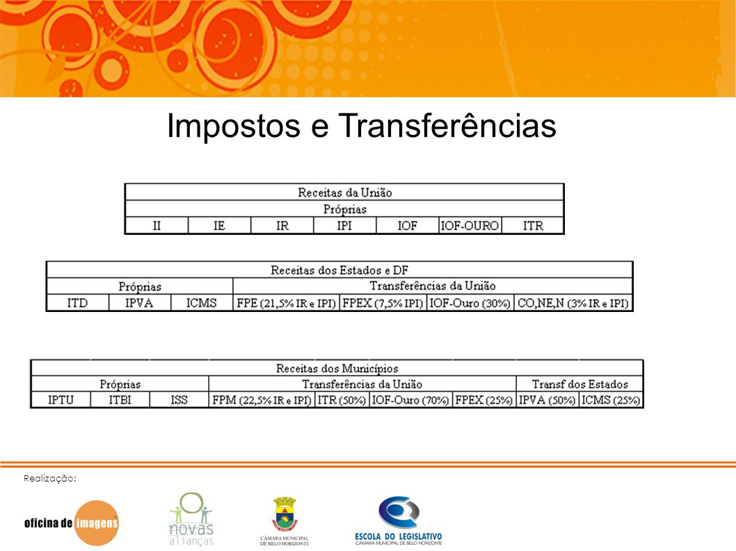 Realização: Impostos e Transferências
