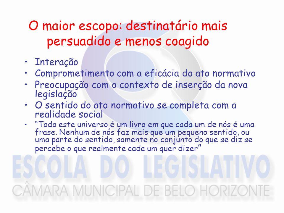 Interação Comprometimento com a eficácia do ato normativo Preocupação com o contexto de inserção da nova legislação O sentido do ato normativo se comp