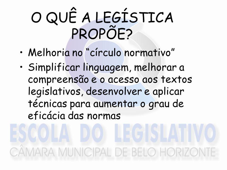 O QUÊ A LEGÍSTICA PROPÕE? Melhoria no círculo normativo Simplificar linguagem, melhorar a compreensão e o acesso aos textos legislativos, desenvolver