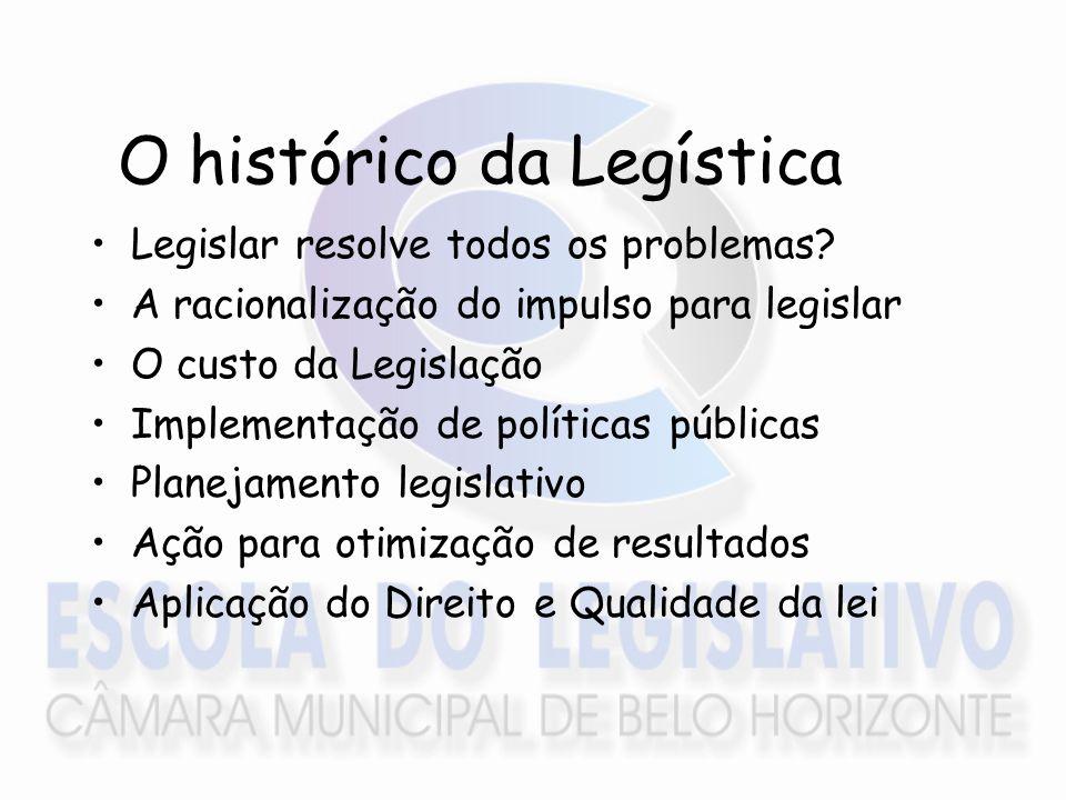 O histórico da Legística Legislar resolve todos os problemas? A racionalização do impulso para legislar O custo da Legislação Implementação de polític