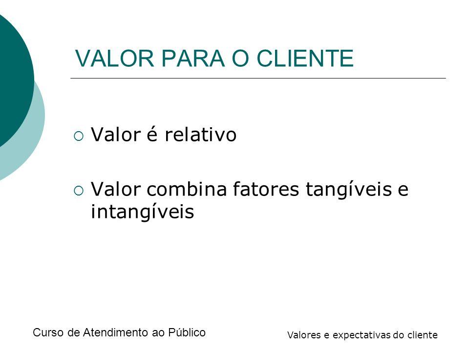Curso de Atendimento ao Público Valores e expectativas do cliente VALOR PARA O CLIENTE Valor é relativo Valor combina fatores tangíveis e intangíveis