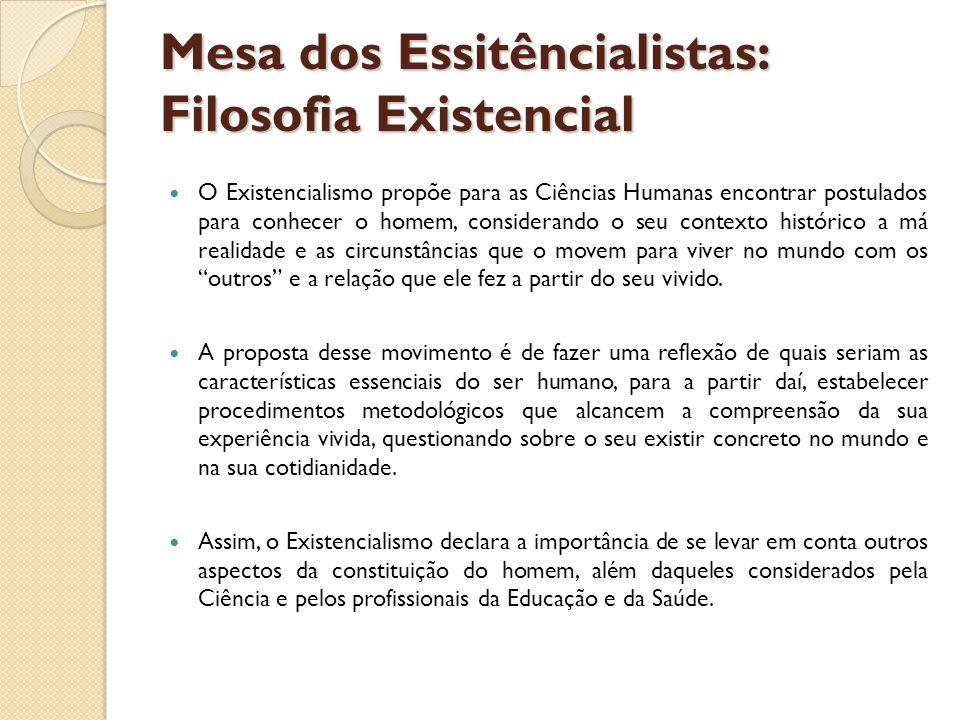 Mesa dos Essitêncialistas: Filosofia Existencial O Existencialismo propõe para as Ciências Humanas encontrar postulados para conhecer o homem, conside