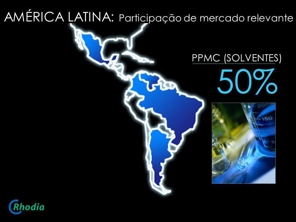 PPMC (SOLVENTES) 50% AMÉRICA LATINA: Participação de mercado relevante