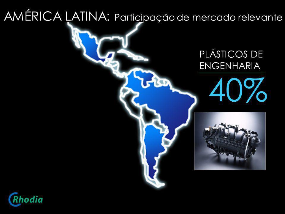 PLÁSTICOS DE ENGENHARIA 40% AMÉRICA LATINA: Participação de mercado relevante
