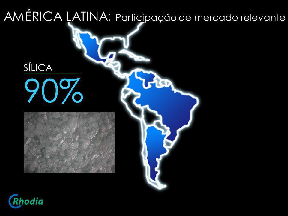 SÍLICA 90% AMÉRICA LATINA: Participação de mercado relevante