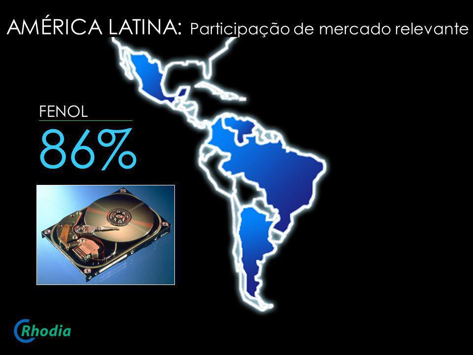 FENOL 86% AMÉRICA LATINA: Participação de mercado relevante