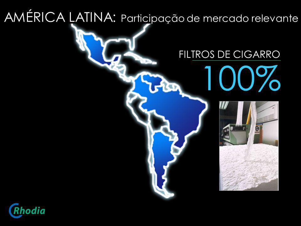 FILTROS DE CIGARRO 100% AMÉRICA LATINA: Participação de mercado relevante