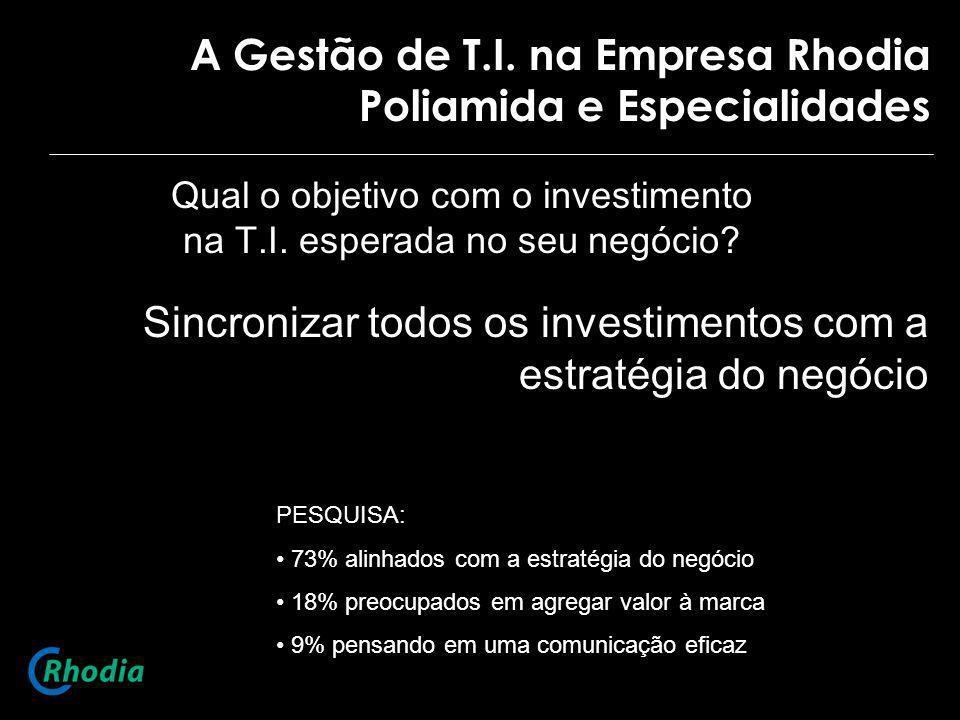 A Gestão de T.I. na Empresa Rhodia Poliamida e Especialidades Qual o objetivo com o investimento na T.I. esperada no seu negócio? Sincronizar todos os