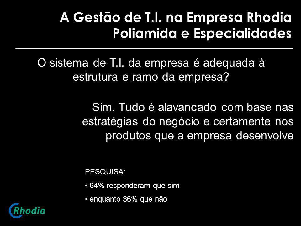 A Gestão de T.I. na Empresa Rhodia Poliamida e Especialidades O sistema de T.I. da empresa é adequada à estrutura e ramo da empresa? Sim. Tudo é alava
