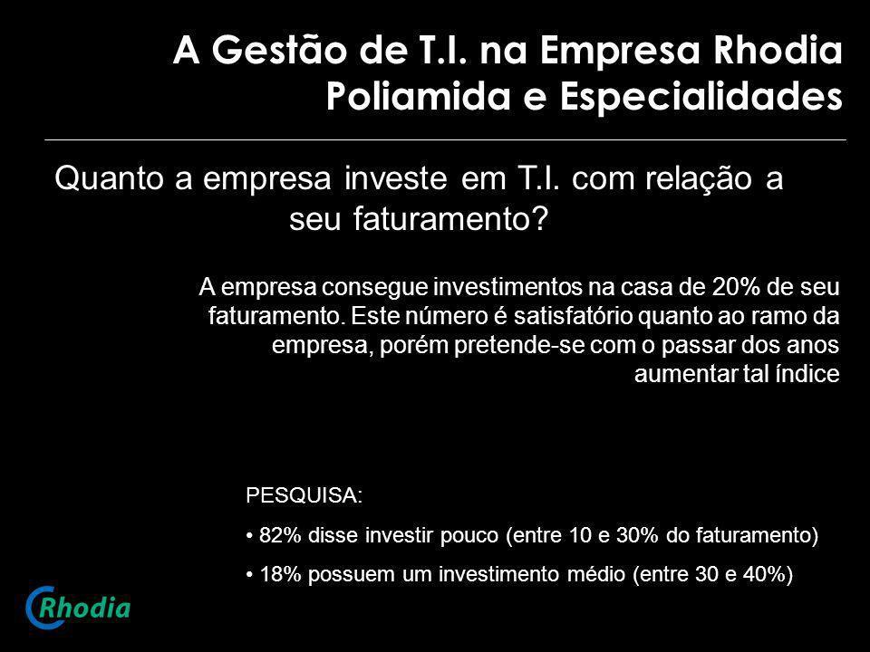 A Gestão de T.I. na Empresa Rhodia Poliamida e Especialidades Quanto a empresa investe em T.I. com relação a seu faturamento? A empresa consegue inves