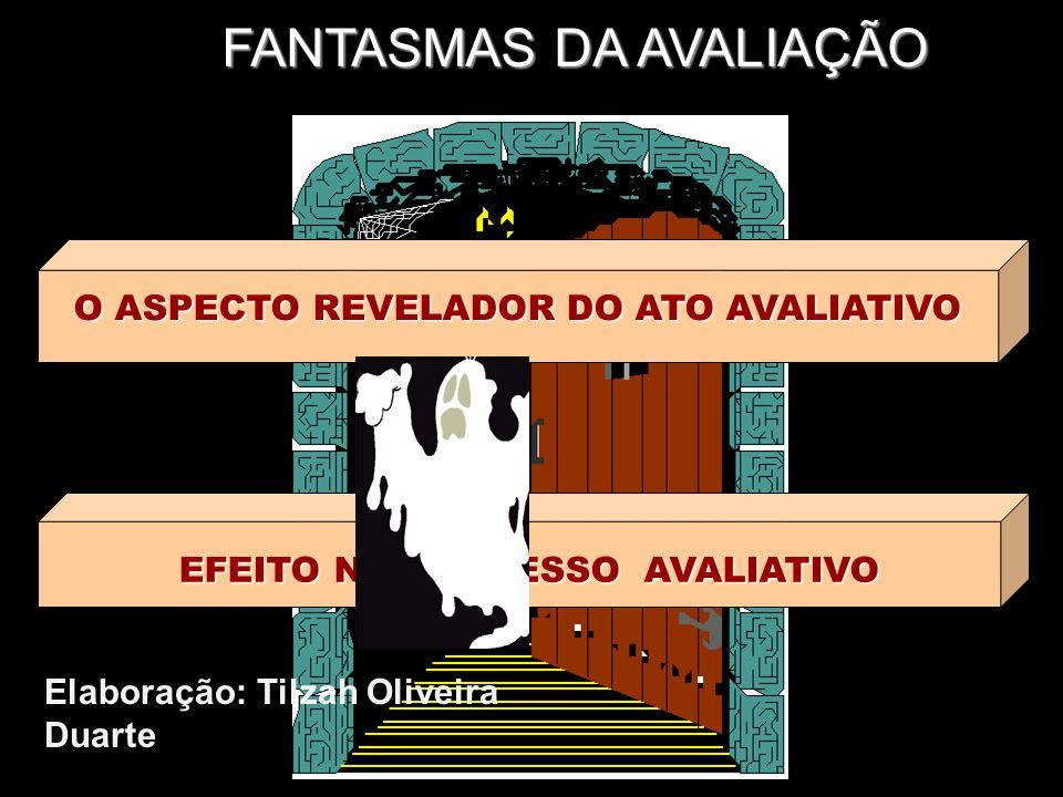 O ASPECTO REVELADOR DO ATO AVALIATIVO EFEITO NO PROCESSO AVALIATIVO FANTASMAS DA AVALIAÇÃO Elaboração: Tilzah Oliveira Duarte