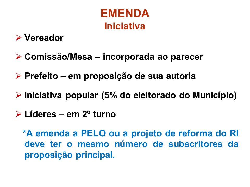 EMENDA Iniciativa Vereador Comissão/Mesa – incorporada ao parecer Prefeito – em proposição de sua autoria Iniciativa popular (5% do eleitorado do Muni