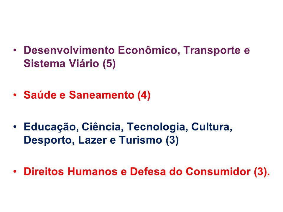 Desenvolvimento Econômico, Transporte e Sistema Viário (5) Saúde e Saneamento (4) Educação, Ciência, Tecnologia, Cultura, Desporto, Lazer e Turismo (3