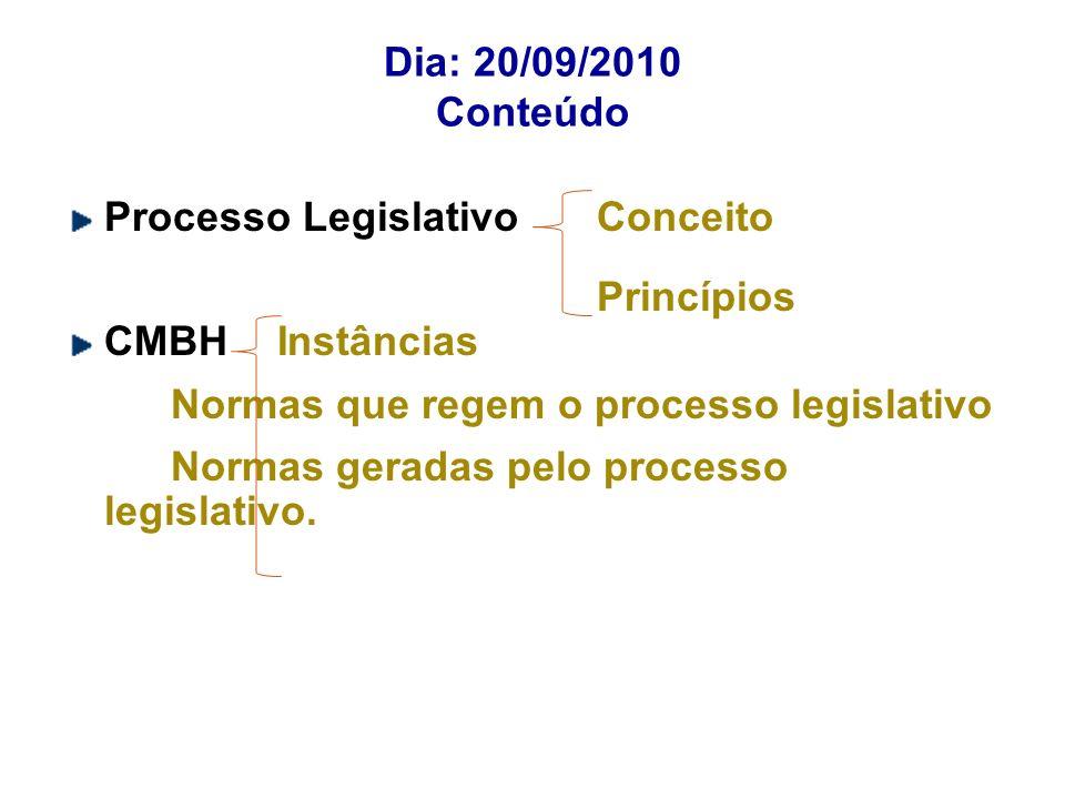 Dia: 20/09/2010 Conteúdo Processo LegislativoConceito Princípios CMBHInstâncias Normas que regem o processo legislativo Normas geradas pelo processo l
