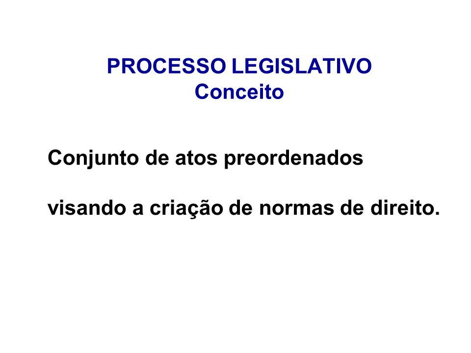 PROCESSO LEGISLATIVO Conceito Conjunto de atos preordenados visando a criação de normas de direito.