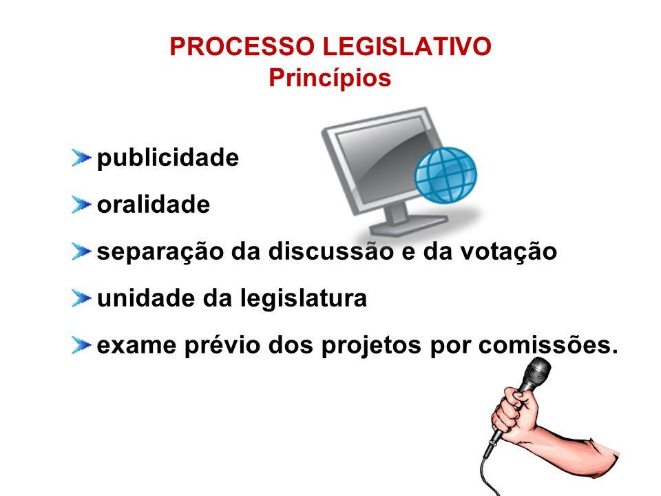 PROCESSO LEGISLATIVO Princípios publicidade oralidade separação da discussão e da votação unidade da legislatura exame prévio dos projetos por comissõ