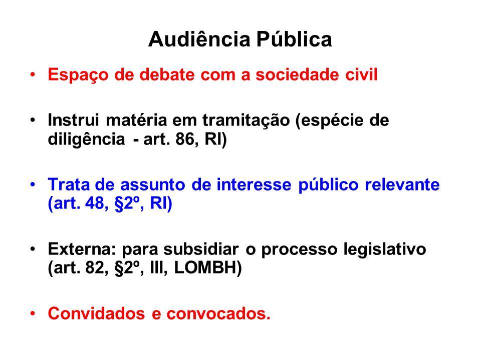 Audiência Pública Espaço de debate com a sociedade civil Instrui matéria em tramitação (espécie de diligência - art. 86, RI) Trata de assunto de inter