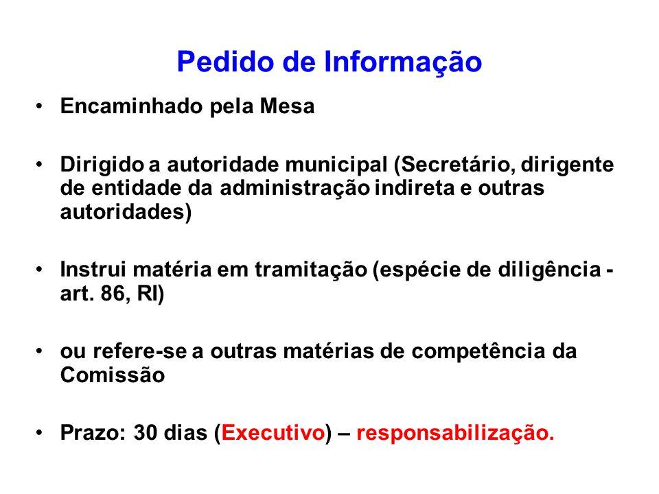 Pedido de Informação Encaminhado pela Mesa Dirigido a autoridade municipal (Secretário, dirigente de entidade da administração indireta e outras autor